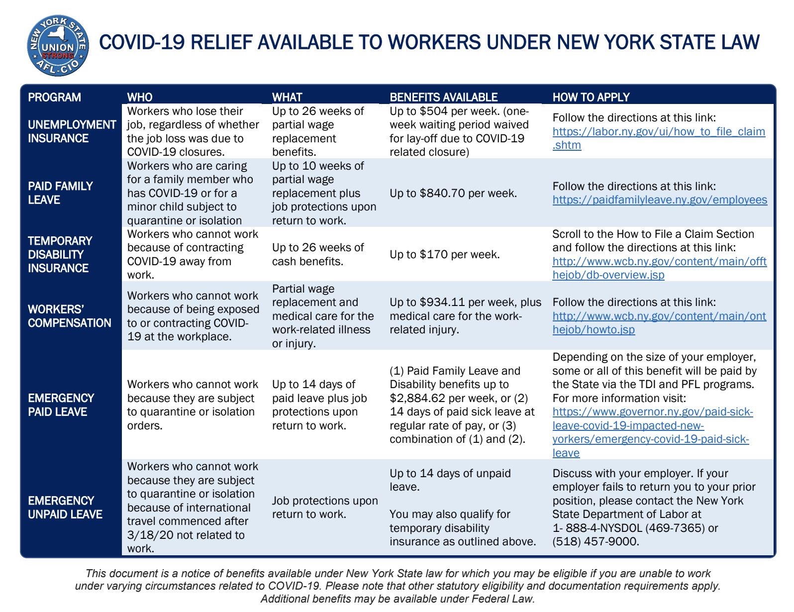 NYS Covid 19 Relief