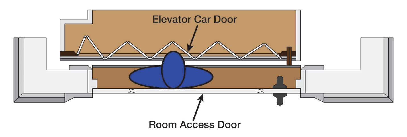 Room Access Door